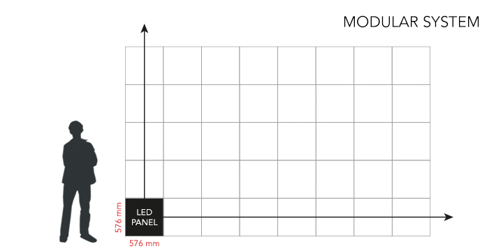 LED Size Diagram