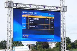LED Screen Hire, High Resolution Outdoor Screens, Big Screen